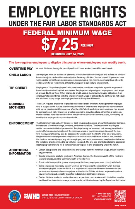Federal Wage and Hour Poster